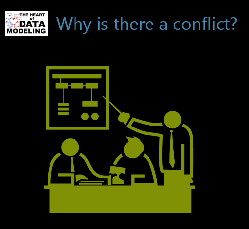 WhyAgileConflict