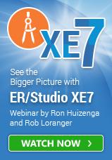 ERXE7LaunchWebinar 159x228 CTA On Demand